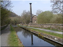 SK3155 : The Cromford Canal by JThomas