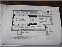 NY4826 : St  Michael's  building  history  (plan) by Martin Dawes