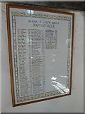 ST6601 : St Mary, Cerne Abbas: baptism roll by Basher Eyre