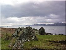 NR6880 : Rocky shore at Keillmore by sylvia duckworth