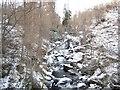 NO2579 : River South Esk, Bachnagairn by Richard Webb