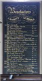 TQ3379 : St Mary Magdalen, Bermondsey - Benefactors board by John Salmon