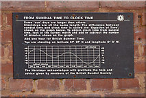 TQ3473 : Sundial plaque, Horniman Museum by Ian Taylor