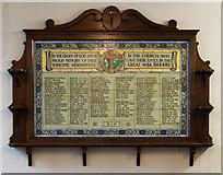 TQ3075 : St Andrew, Landor Road - War Memorial WWI by John Salmon