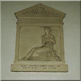 SE1039 : All Saints, Bingley - Ferrand memorial (2) by Stephen Craven