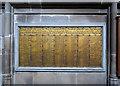 SK5739 : Nottingham: St Mary - Boer War Memorial by John Sutton