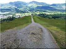 NY2724 : The views from Latrigg [3] by Michael Dibb